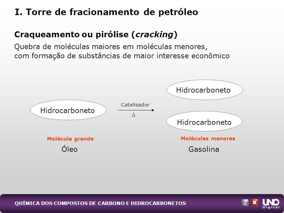 I. Torre de fracionamento de petróleo Craqueamento ou pirólise (cracking) Quebra de moléculas maiores em moléculas menores, com formação de substância