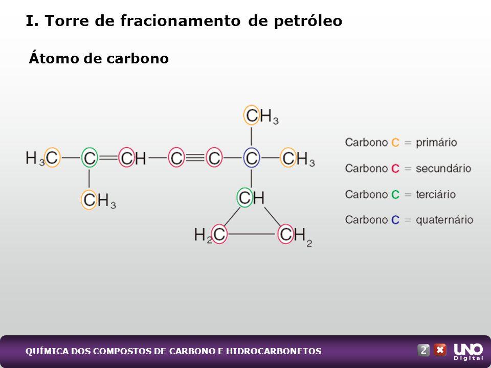 Átomo de carbono I. Torre de fracionamento de petróleo QUÍMICA DOS COMPOSTOS DE CARBONO E HIDROCARBONETOS