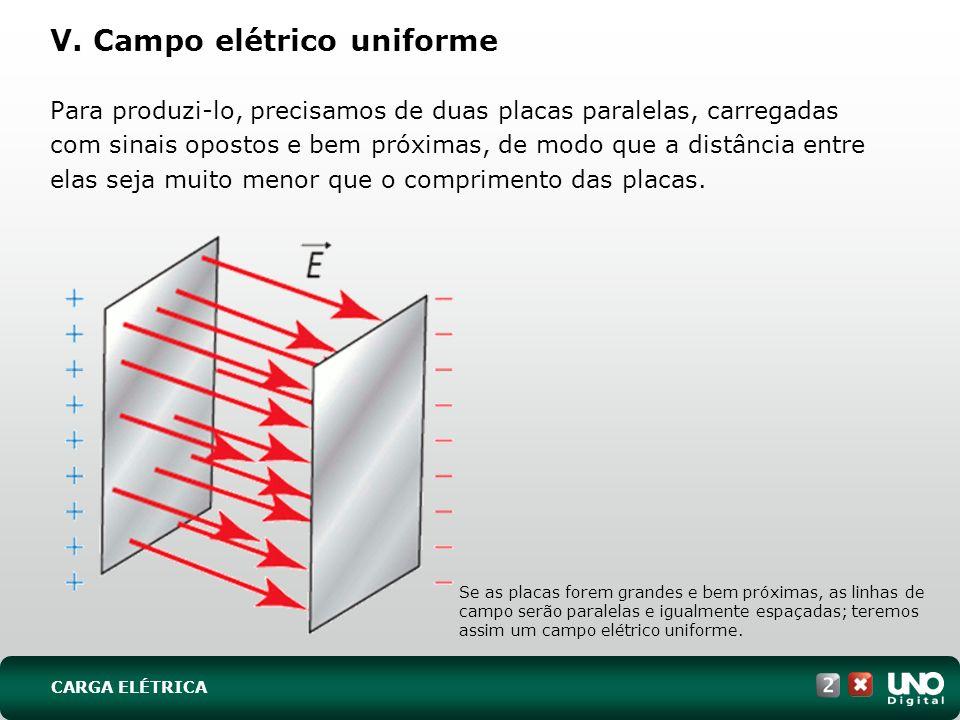 V. Campo elétrico uniforme Para produzi-lo, precisamos de duas placas paralelas, carregadas com sinais opostos e bem próximas, de modo que a distância
