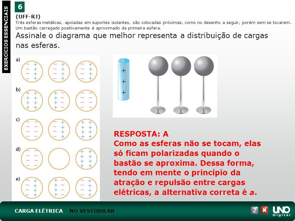 (UFF-RJ) Três esferas metálicas, apoiadas em suportes isolantes, são colocadas próximas, como no desenho a seguir, porém sem se tocarem. Um bastão car