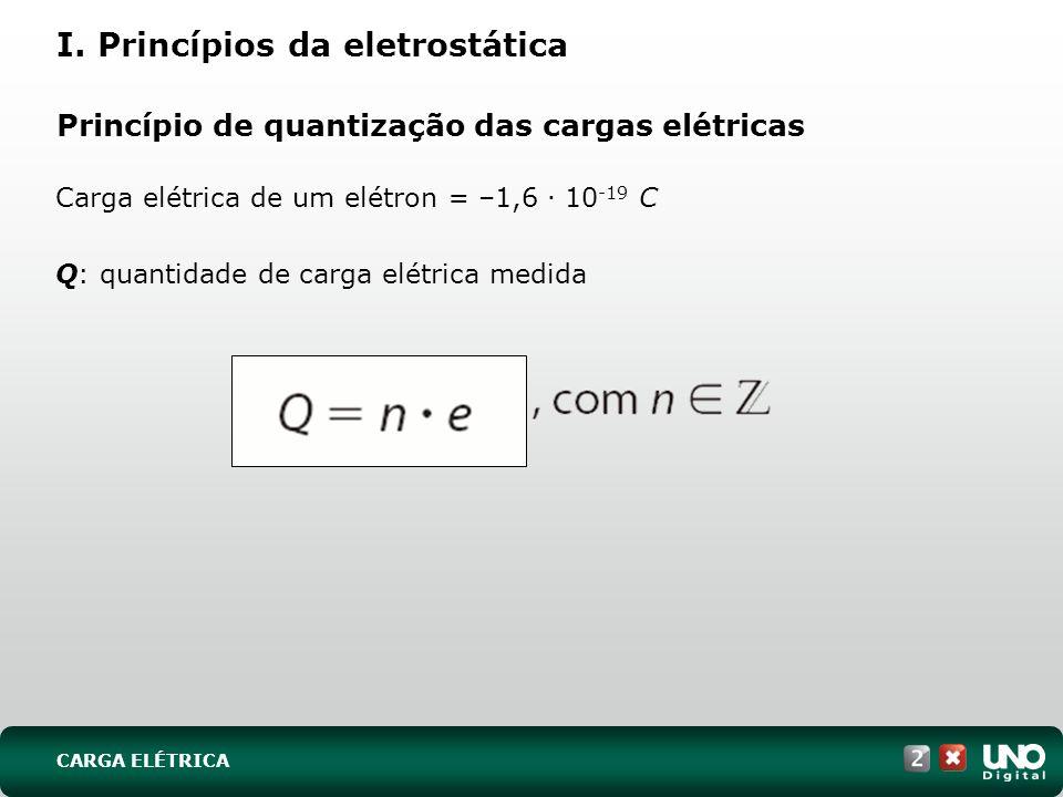 Princípio de quantização das cargas elétricas Carga elétrica de um elétron = –1,6. 10 -19 C Q: quantidade de carga elétrica medida I. Princípios da el