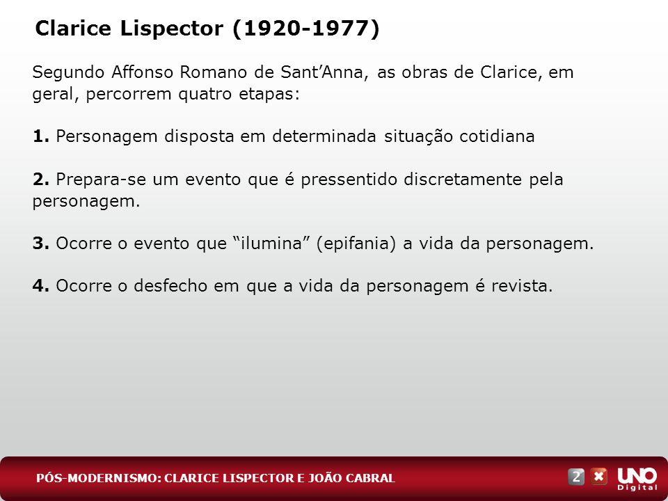 Clarice Lispector (1920-1977) Segundo Affonso Romano de SantAnna, as obras de Clarice, em geral, percorrem quatro etapas: 1. Personagem disposta em de
