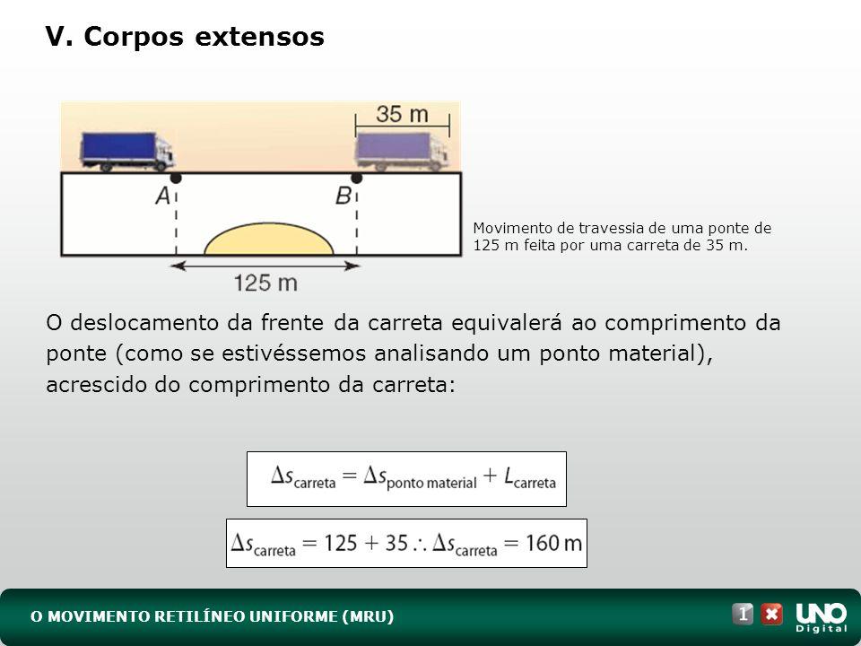 V. Corpos extensos O MOVIMENTO RETILÍNEO UNIFORME (MRU) O deslocamento da frente da carreta equivalerá ao comprimento da ponte (como se estivéssemos a