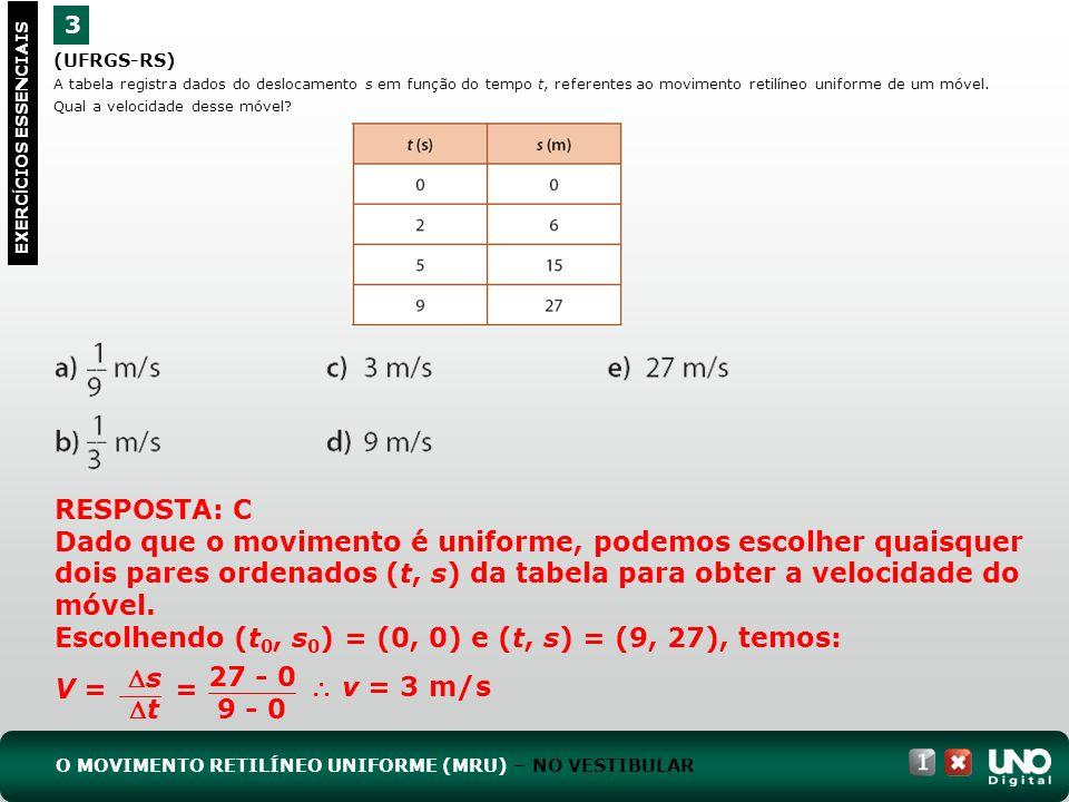 (UFRGS-RS) A tabela registra dados do deslocamento s em função do tempo t, referentes ao movimento retilíneo uniforme de um móvel. Qual a velocidade d