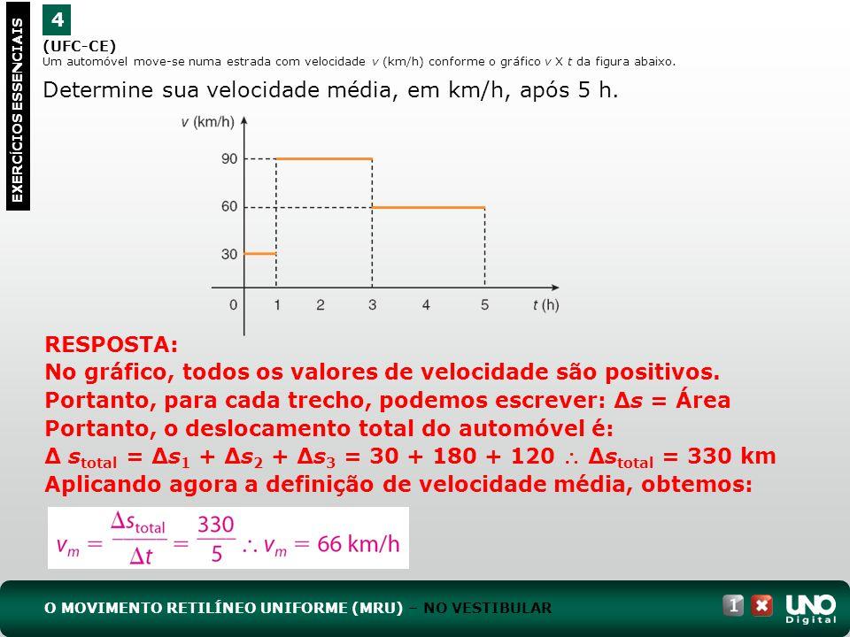 (UFC-CE) Um automóvel move-se numa estrada com velocidade v (km/h) conforme o gráfico v X t da figura abaixo. Determine sua velocidade média, em km/h,