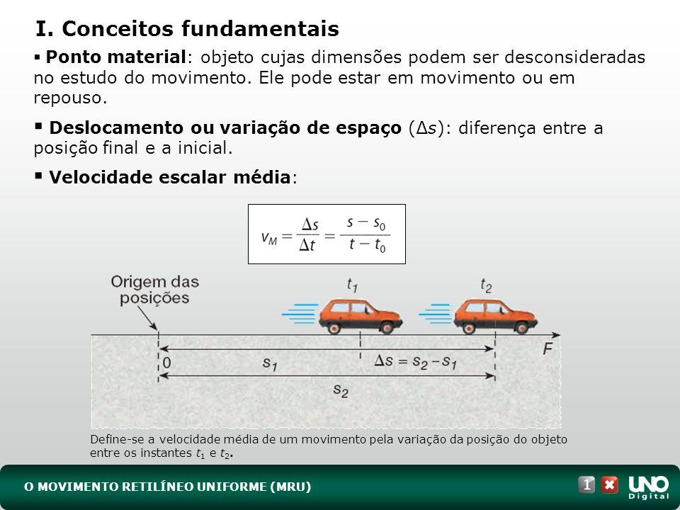 O MOVIMENTO RETILÍNEO UNIFORME (MRU) I. Conceitos fundamentais Ponto material: objeto cujas dimensões podem ser desconsideradas no estudo do movimento