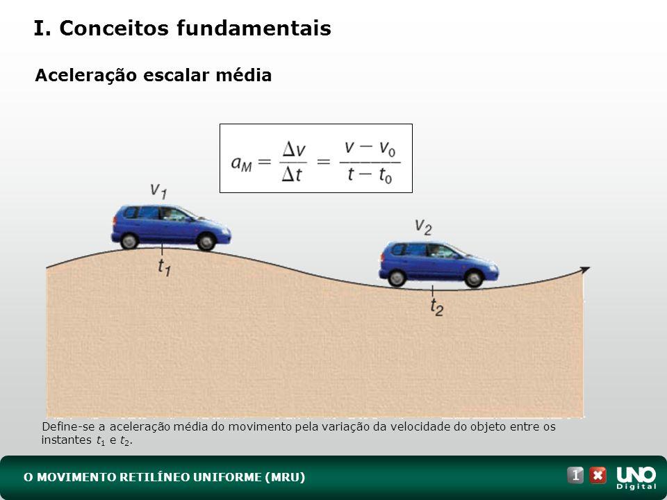O MOVIMENTO RETILÍNEO UNIFORME (MRU) I. Conceitos fundamentais Aceleração escalar média Define-se a aceleração média do movimento pela variação da vel