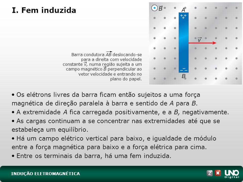 INDUÇÃO ELETROMAGNÉTICA I.