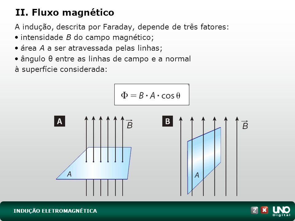 II. Fluxo magnético A indução, descrita por Faraday, depende de três fatores: intensidade B do campo magnético; área A a ser atravessada pelas linhas;
