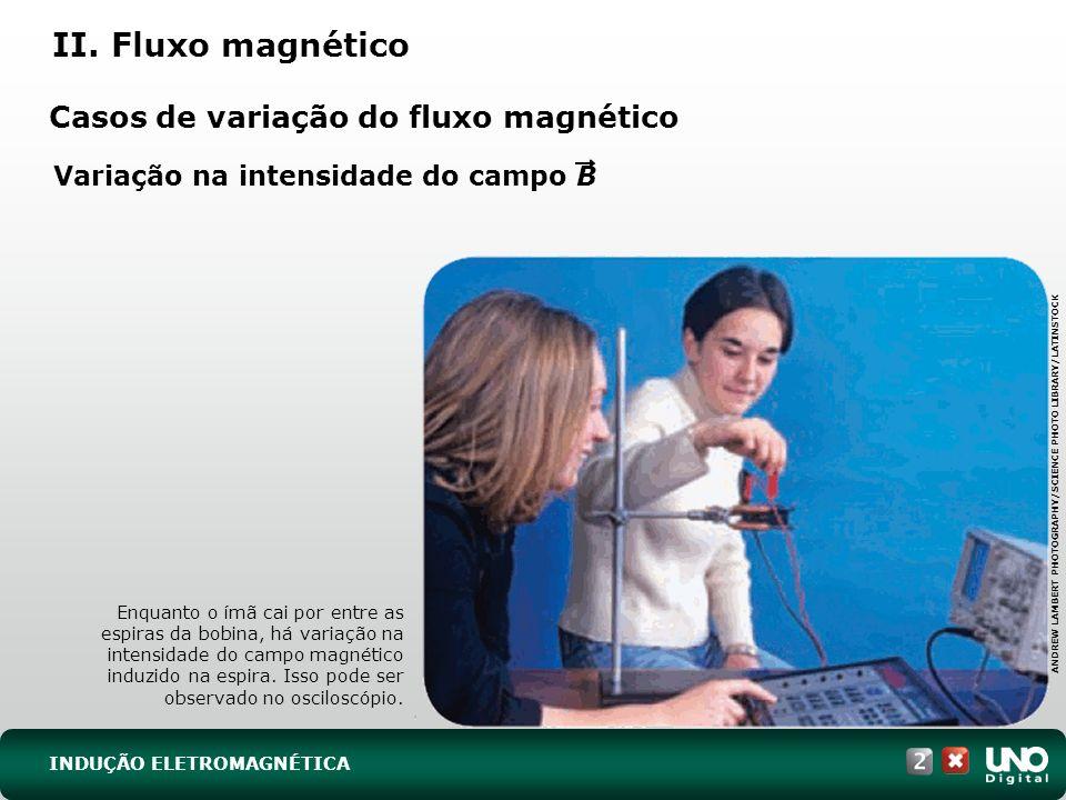 Casos de variação do fluxo magnético Variação na intensidade do campo B Enquanto o ímã cai por entre as espiras da bobina, há variação na intensidade do campo magnético induzido na espira.