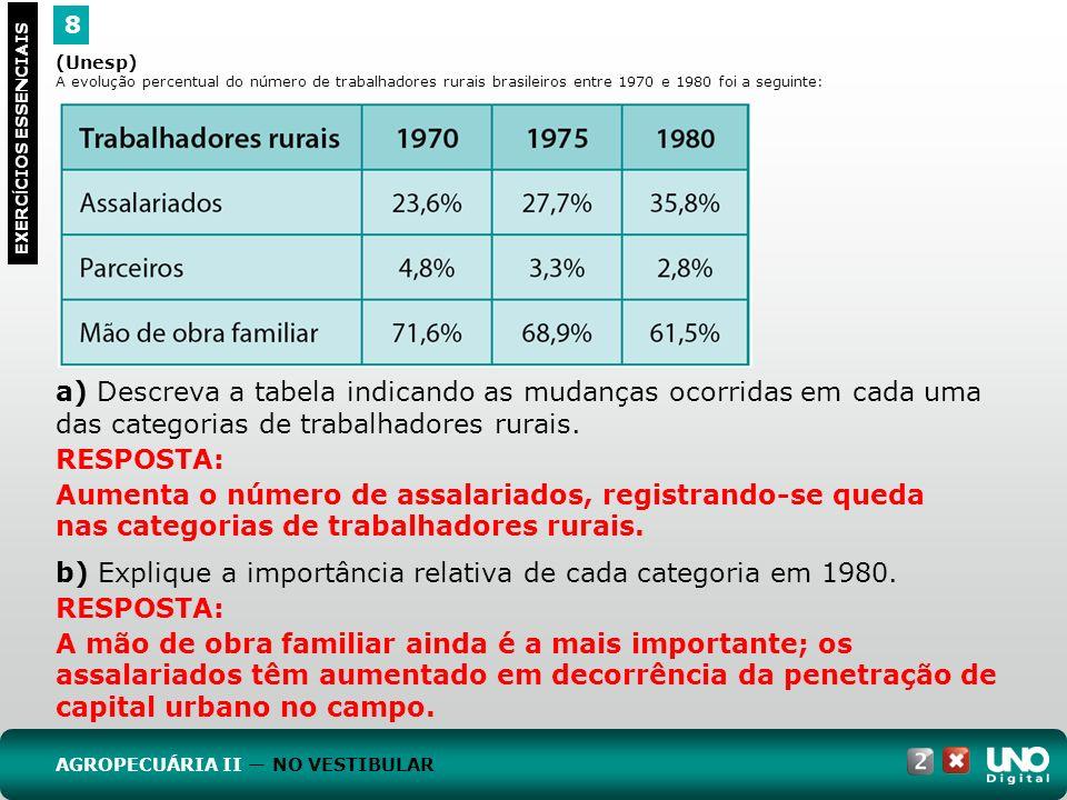 8 EXERC Í CIOS ESSENCIAIS RESPOSTA: Aumenta o número de assalariados, registrando-se queda nas categorias de trabalhadores rurais. (Unesp) A evolução
