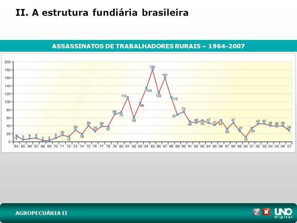 II. A estrutura fundiária brasileira AGROPECUÁRIA II ASSASSINATOS DE TRABALHADORES RURAIS – 1964-2007