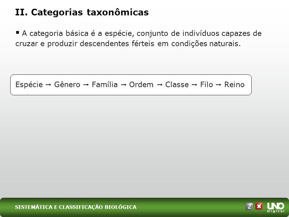 II. Categorias taxonômicas A categoria básica é a espécie, conjunto de indivíduos capazes de cruzar e produzir descendentes férteis em condições natur