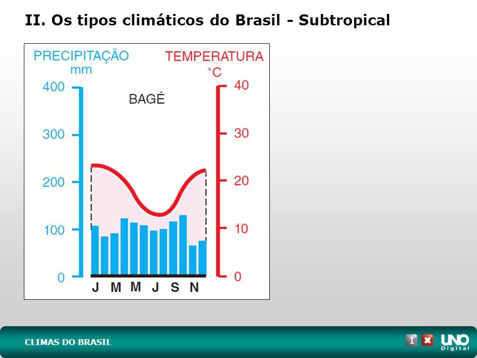 CLIMAS DO BRASIL II. Os tipos climáticos do Brasil - Subtropical