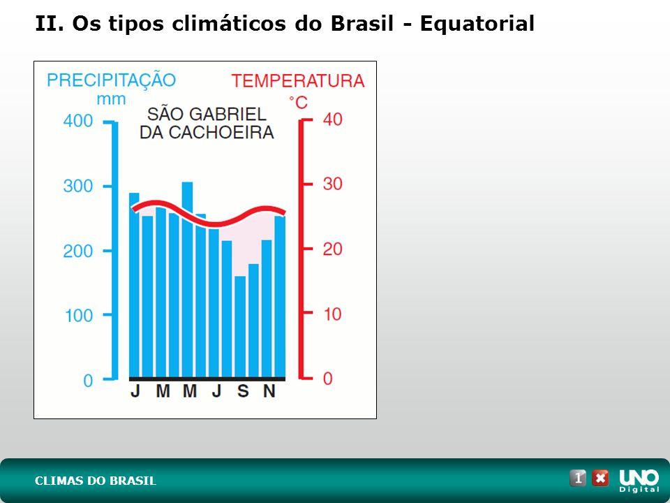 II. Os tipos climáticos do Brasil - Equatorial CLIMAS DO BRASIL