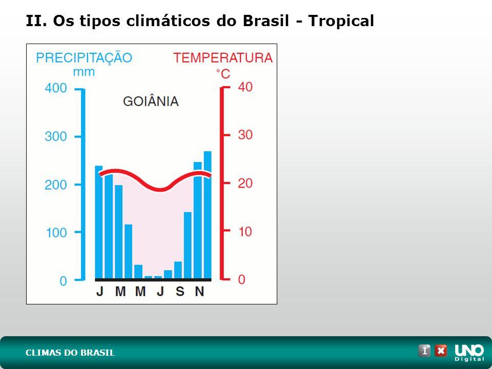 II. Os tipos climáticos do Brasil - Tropical CLIMAS DO BRASIL