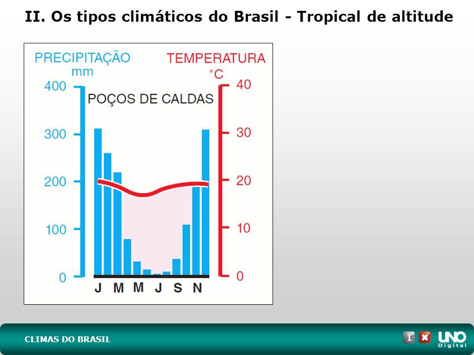 CLIMAS DO BRASIL II. Os tipos climáticos do Brasil - Tropical de altitude