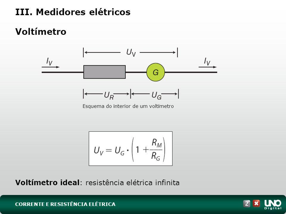 Voltímetro Voltímetro ideal: resistência elétrica infinita Esquema do interior de um voltímetro III. Medidores elétricos CORRENTE E RESISTÊNCIA ELÉTRI