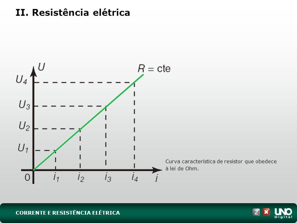 Curva característica de resistor que obedece à lei de Ohm. II. Resistência elétrica CORRENTE E RESISTÊNCIA ELÉTRICA