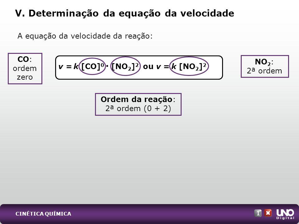v = ou v = A equação da velocidade da reação: V. Determinação da equação da velocidade Ordem da reação: 2ª ordem (0 + 2) k [CO] 0 [NO 2 ] 2 CO: ordem