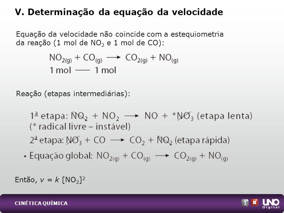 Equação da velocidade não coincide com a estequiometria da reação (1 mol de NO 2 e 1 mol de CO): Reação (etapas intermediárias): V. Determinação da eq