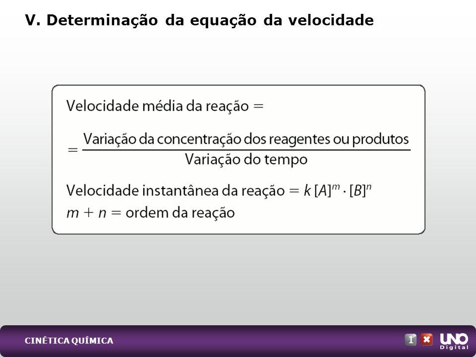 V. Determinação da equação da velocidade CINÉTICA QUÍMICA