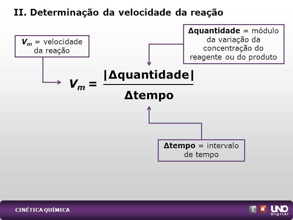 II. Determinação da velocidade da reação tempo = intervalo de tempo quantidade = módulo da variação da concentração do reagente ou do produto |quantid