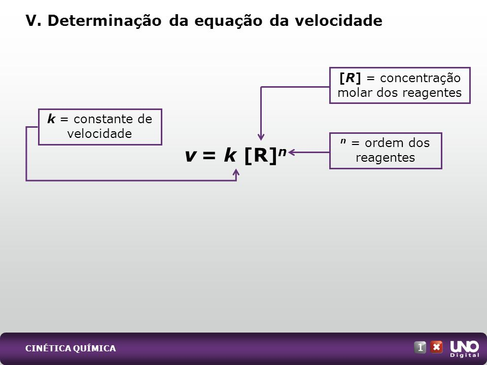 V. Determinação da equação da velocidade [R] = concentração molar dos reagentes v = k [R] n k = constante de velocidade n = ordem dos reagentes CINÉTI