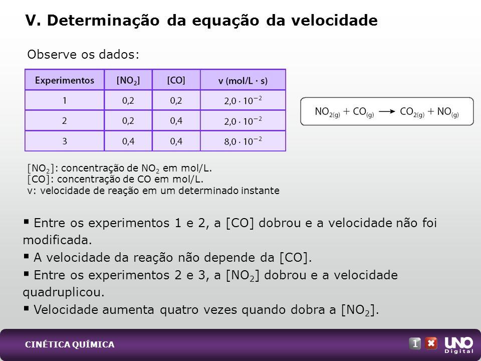 Observe os dados: [NO 2 ]: concentração de NO 2 em mol/L. [CO]: concentração de CO em mol/L. v: velocidade de reação em um determinado instante V. Det