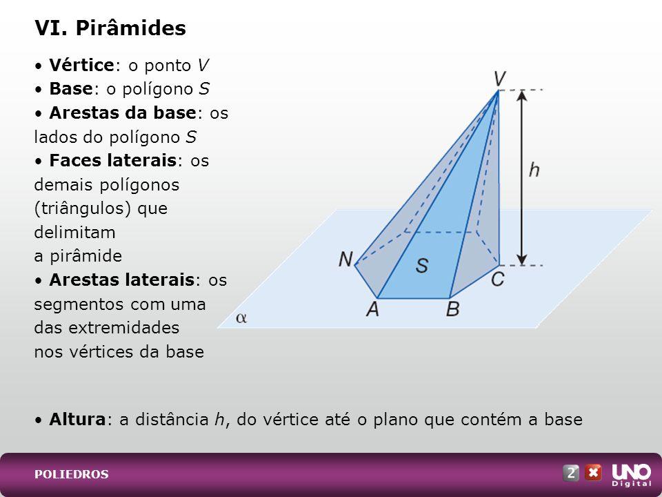 VI. Pirâmides Vértice: o ponto V Base: o polígono S Arestas da base: os lados do polígono S Faces laterais: os demais polígonos (triângulos) que delim