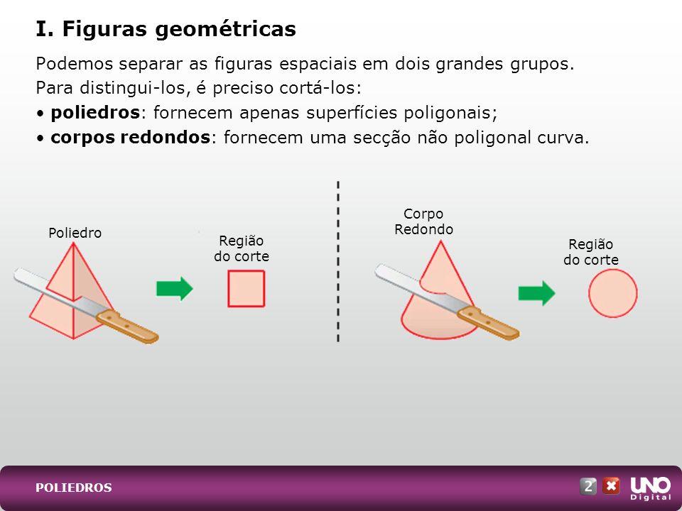 Podemos separar as figuras espaciais em dois grandes grupos. Para distingui-los, é preciso cortá-los: poliedros: fornecem apenas superfícies poligonai