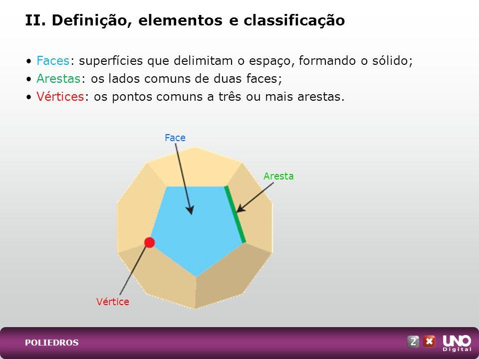 II. Definição, elementos e classificação Faces: superfícies que delimitam o espaço, formando o sólido; Arestas: os lados comuns de duas faces; Vértice