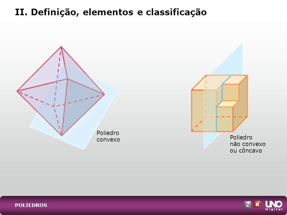 II. Definição, elementos e classificação Poliedro convexo Poliedro não convexo ou côncavo POLIEDROS