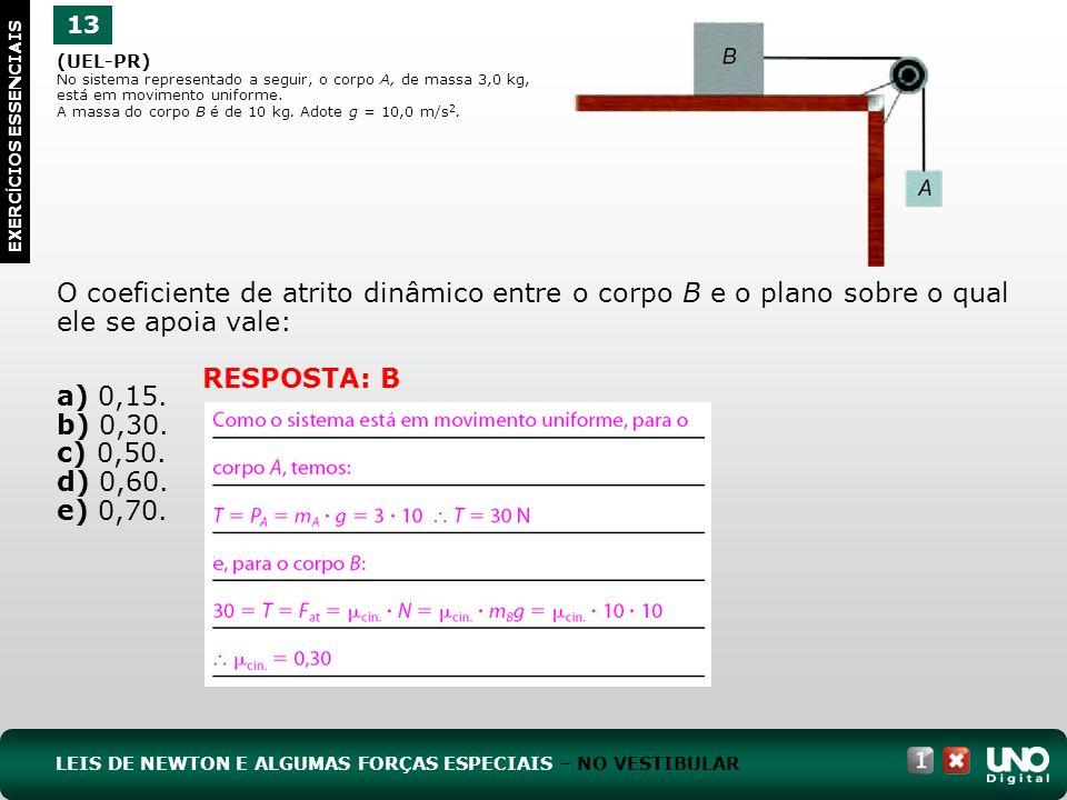 (UEL-PR) No sistema representado a seguir, o corpo A, de massa 3,0 kg, está em movimento uniforme. A massa do corpo B é de 10 kg. Adote g = 10,0 m/s 2