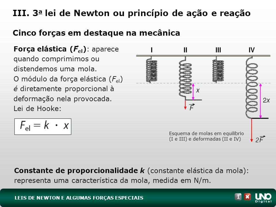 III. 3 a lei de Newton ou princípio de ação e reação Força elástica (F el ): aparece quando comprimimos ou distendemos uma mola. O módulo da força elá