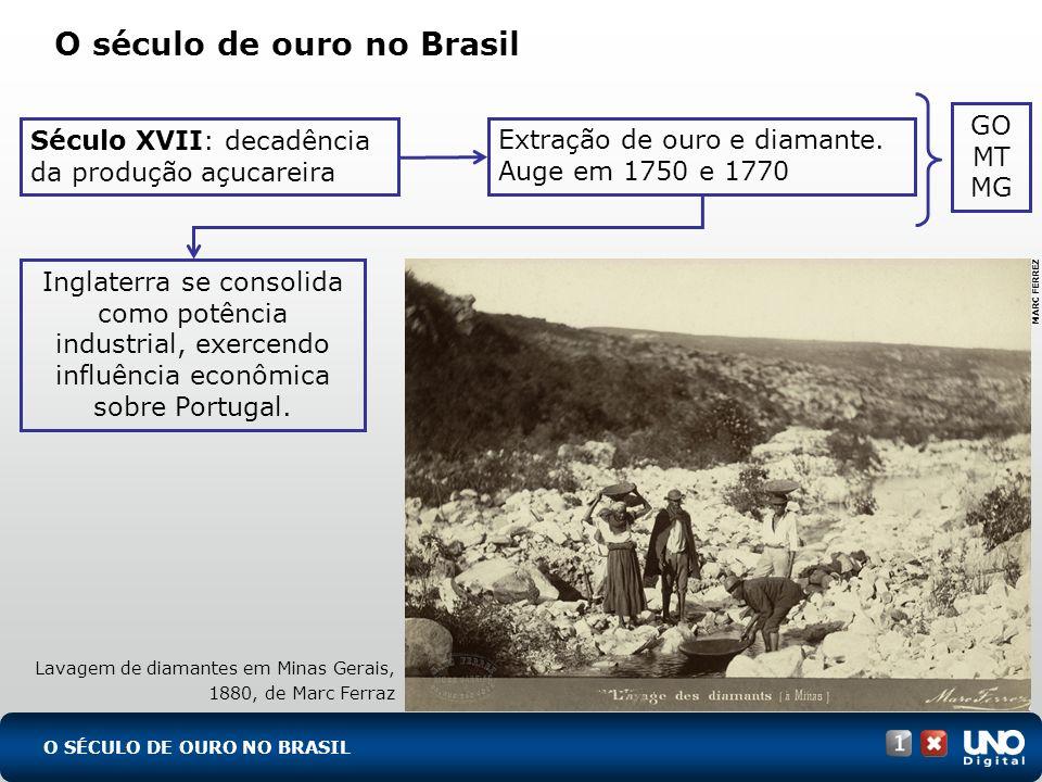 O SÉCULO DE OURO NO BRASIL O século de ouro no Brasil GO MT MG Século XVII: decadência da produção açucareira Extração de ouro e diamante. Auge em 175