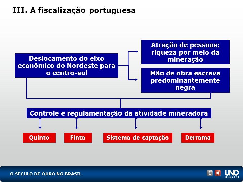 III. A fiscalização portuguesa O SÉCULO DE OURO NO BRASIL Atração de pessoas: riqueza por meio da mineração Mão de obra escrava predominantemente negr