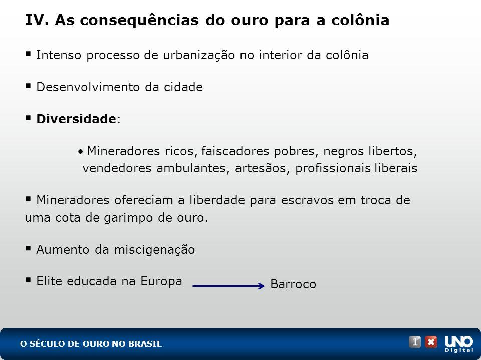 IV. As consequências do ouro para a colônia Intenso processo de urbanização no interior da colônia Desenvolvimento da cidade Diversidade: Mineradores