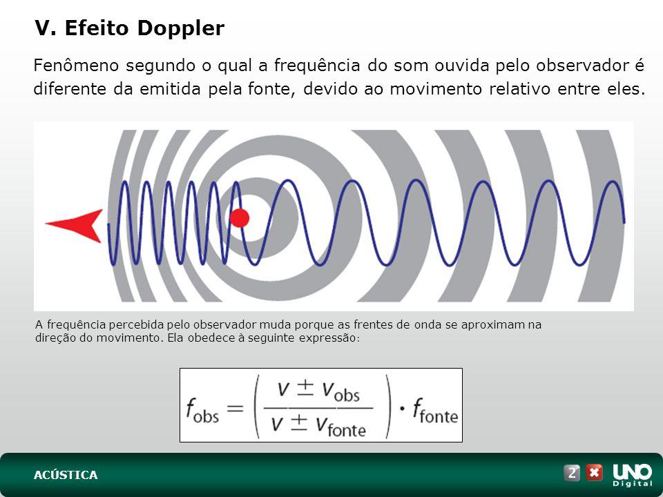 V. Efeito Doppler Fenômeno segundo o qual a frequência do som ouvida pelo observador é diferente da emitida pela fonte, devido ao movimento relativo e