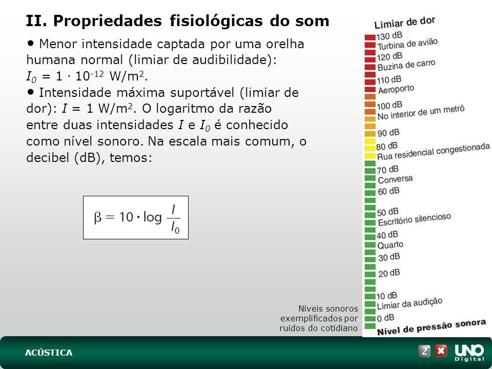 II. Propriedades fisiológicas do som Menor intensidade captada por uma orelha humana normal (limiar de audibilidade): I 0 = 1. 10 -12 W/m 2. Intensida