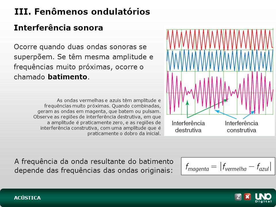 Interferência sonora Ocorre quando duas ondas sonoras se superpõem. Se têm mesma amplitude e frequências muito próximas, ocorre o chamado batimento. I
