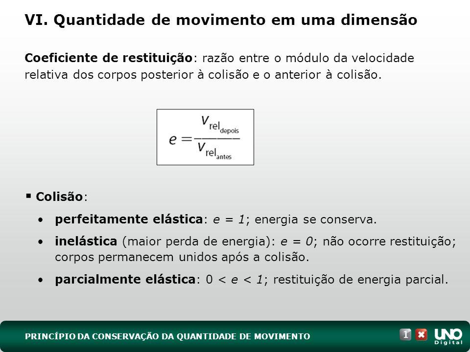 (U.Braz Cubas-SP) A força que age em um corpo variou segundo o gráfico dado.
