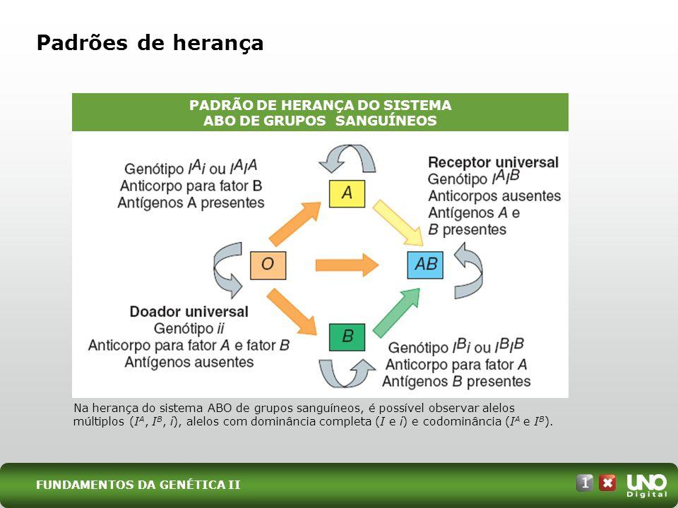 Padrões de herança Na herança do sistema ABO de grupos sanguíneos, é possível observar alelos múltiplos (I A, I B, i), alelos com dominância completa