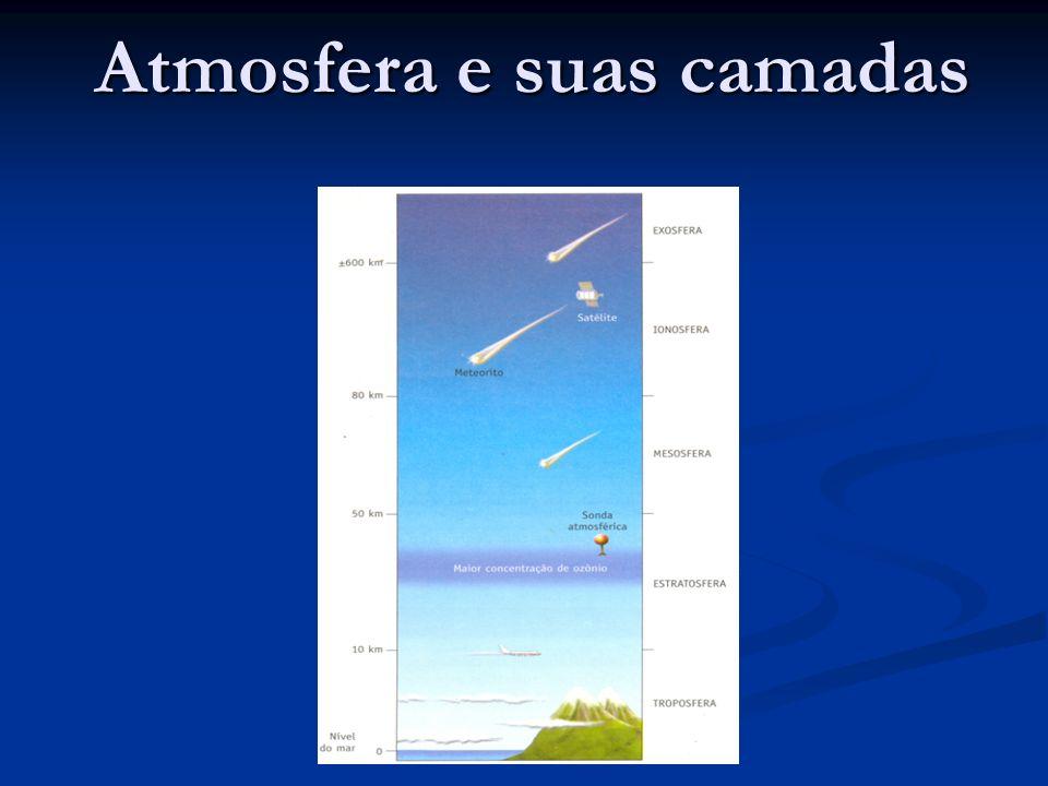 A atmosfera terrestre A atmosfera terrestre é uma fina camada gasosa que envolve a Terra, sendo formada de diferentes gases.