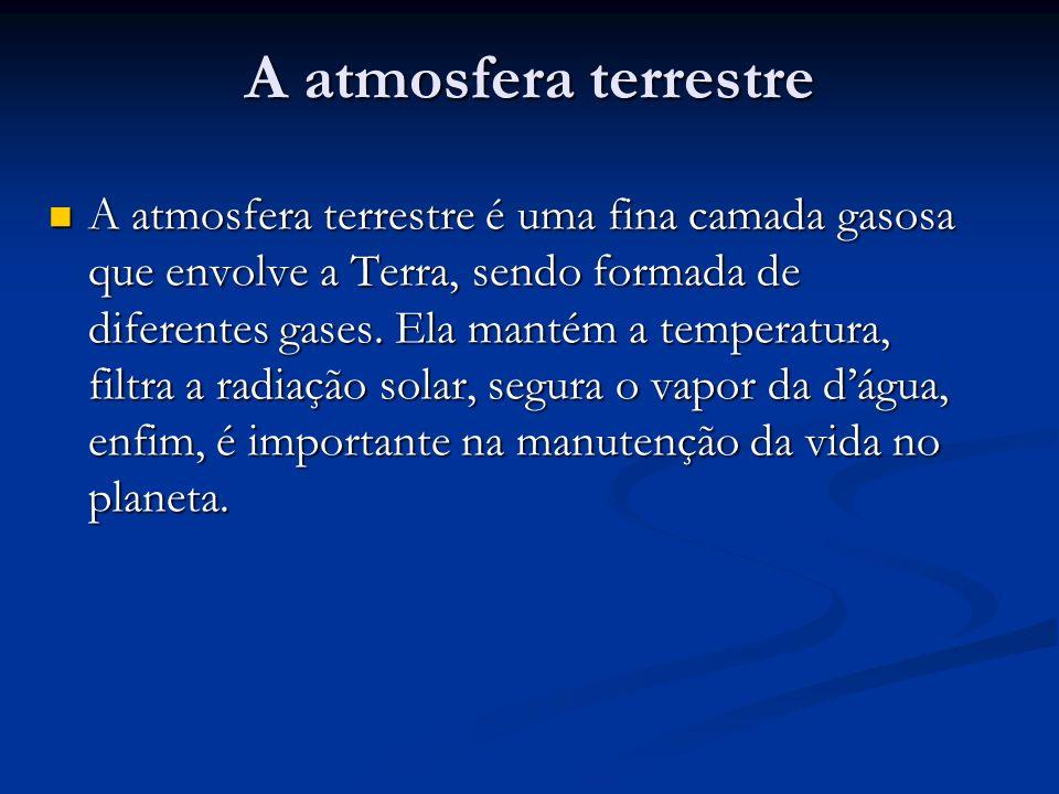 As camadas atmosféricas Troposfera Troposfera É a camada da atmosfera que está em contato com a superfície terrestre, onde há vapor dágua e que contém o ar que respiramos.