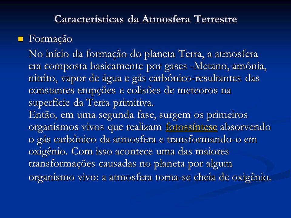 Filtro Uma das funções dos gases da atmosfera é a de impedir a passagem dos raios solares.