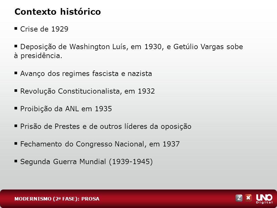 Contexto histórico MODERNISMO (2 a FASE): PROSA Crise de 1929 Deposição de Washington Luís, em 1930, e Getúlio Vargas sobe à presidência. Avanço dos r