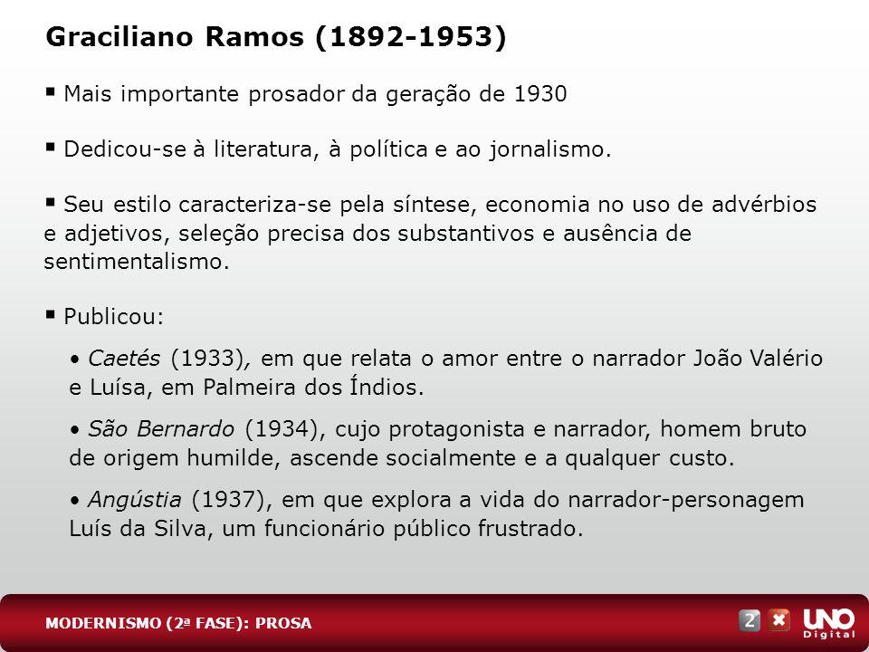 Graciliano Ramos (1892-1953) Mais importante prosador da geração de 1930 Dedicou-se à literatura, à política e ao jornalismo. Seu estilo caracteriza-s