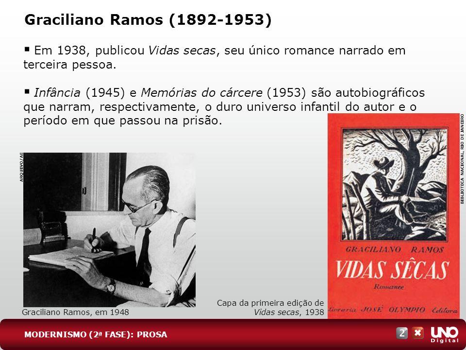 Graciliano Ramos (1892-1953) Em 1938, publicou Vidas secas, seu único romance narrado em terceira pessoa. Infância (1945) e Memórias do cárcere (1953)
