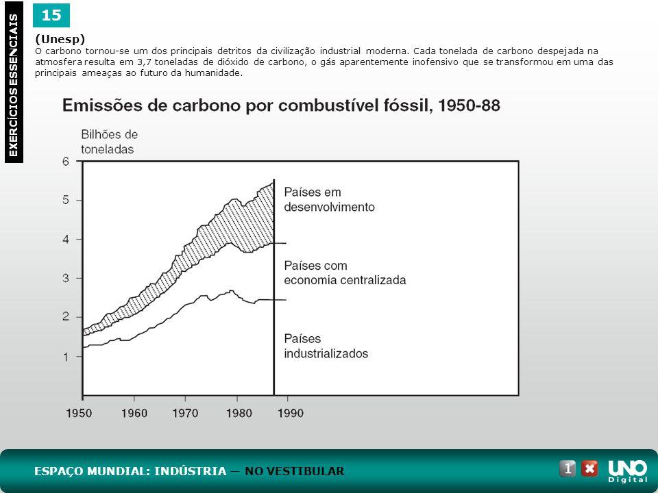 15 EXERC Í CIOS ESSENCIAIS (Unesp) O carbono tornou-se um dos principais detritos da civilização industrial moderna. Cada tonelada de carbono despejad